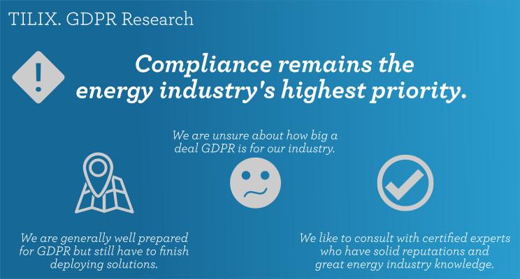 Tilix GDPR Survey