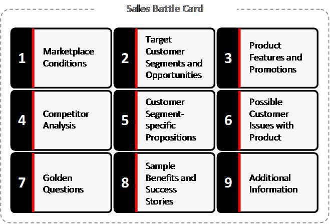Battlecard: TPI/Digital Switching (Domestic)